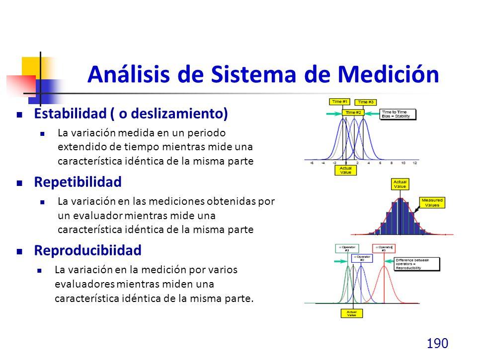 Análisis de Sistema de Medición Estabilidad ( o deslizamiento) La variación medida en un periodo extendido de tiempo mientras mide una característica