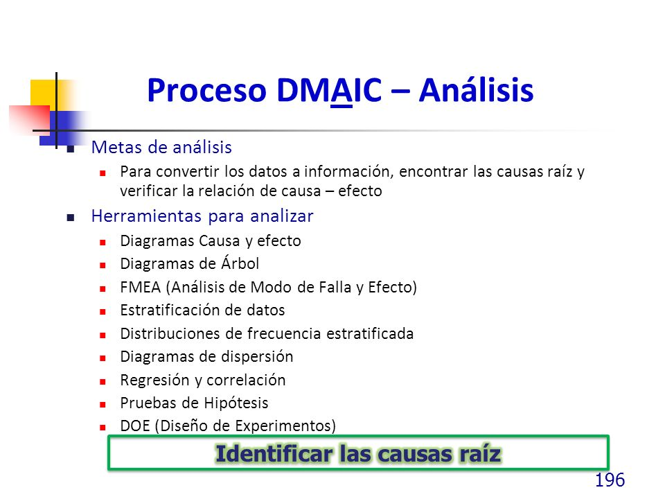 Proceso DMAIC – Análisis Metas de análisis Para convertir los datos a información, encontrar las causas raíz y verificar la relación de causa – efecto Herramientas para analizar Diagramas Causa y efecto Diagramas de Árbol FMEA (Análisis de Modo de Falla y Efecto) Estratificación de datos Distribuciones de frecuencia estratificada Diagramas de dispersión Regresión y correlación Pruebas de Hipótesis DOE (Diseño de Experimentos) 196