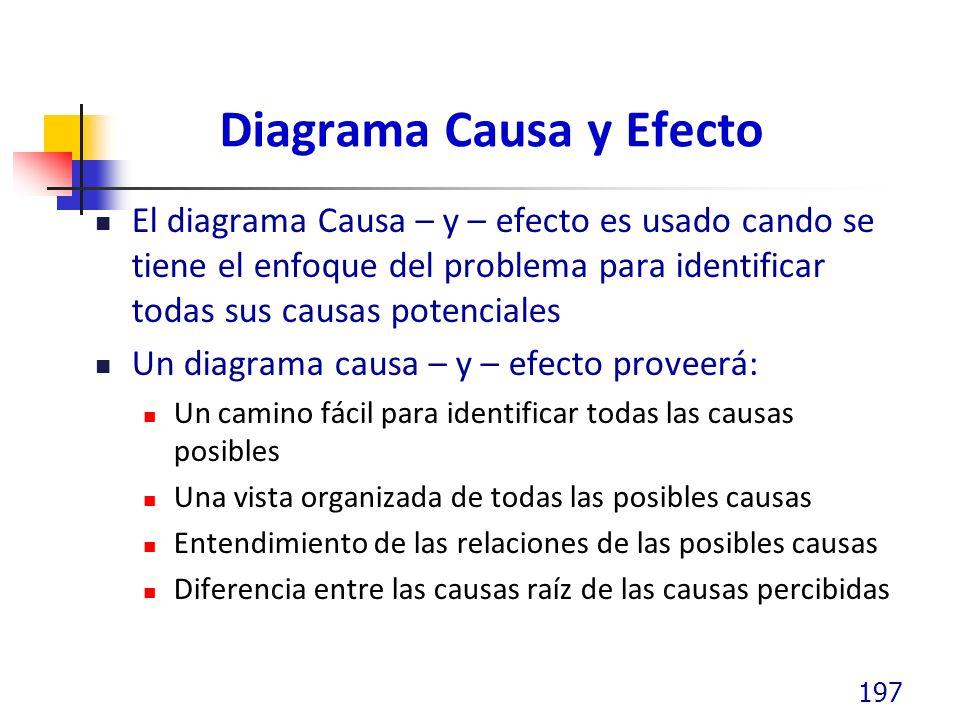 Diagrama Causa y Efecto El diagrama Causa – y – efecto es usado cando se tiene el enfoque del problema para identificar todas sus causas potenciales U