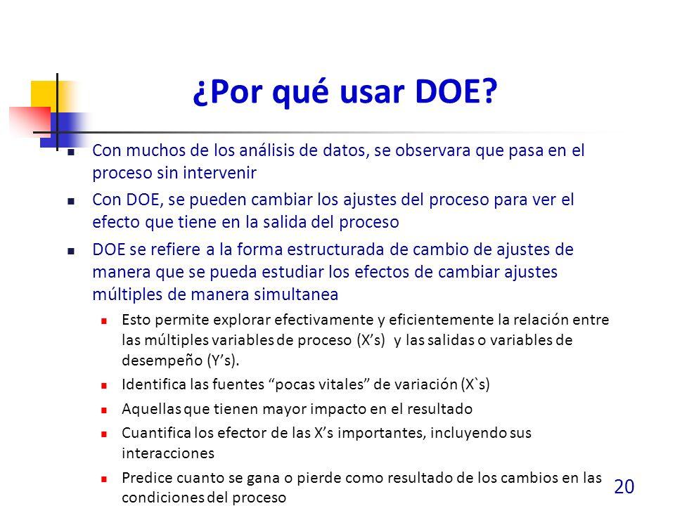 ¿Por qué usar DOE? Con muchos de los análisis de datos, se observara que pasa en el proceso sin intervenir Con DOE, se pueden cambiar los ajustes del