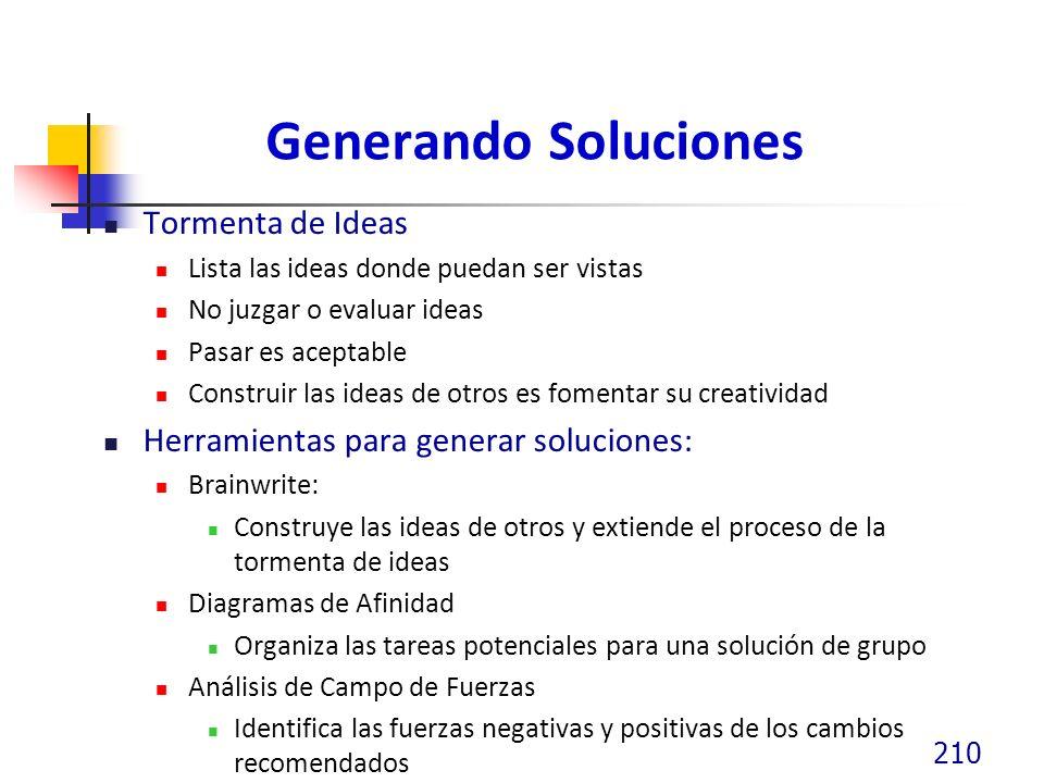Generando Soluciones Tormenta de Ideas Lista las ideas donde puedan ser vistas No juzgar o evaluar ideas Pasar es aceptable Construir las ideas de otr