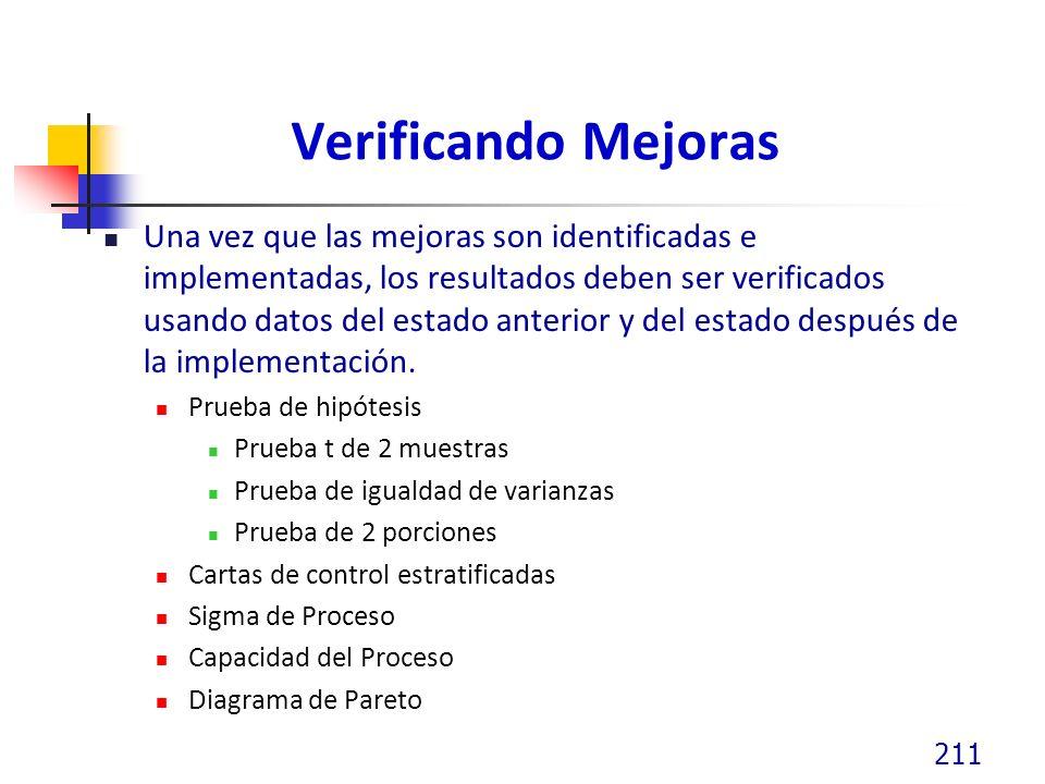 Verificando Mejoras Una vez que las mejoras son identificadas e implementadas, los resultados deben ser verificados usando datos del estado anterior y del estado después de la implementación.