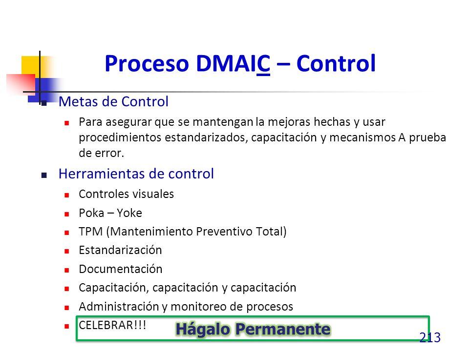 Proceso DMAIC – Control Metas de Control Para asegurar que se mantengan la mejoras hechas y usar procedimientos estandarizados, capacitación y mecanis
