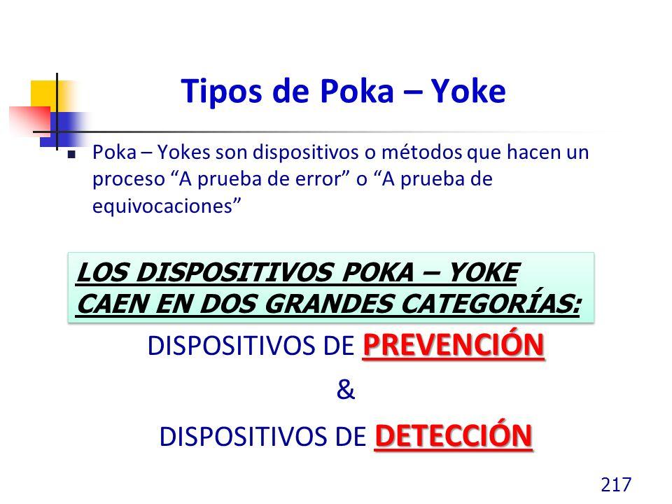 Tipos de Poka – Yoke Poka – Yokes son dispositivos o métodos que hacen un proceso A prueba de error o A prueba de equivocaciones PREVENCIÓN DISPOSITIVOS DE PREVENCIÓN & DETECCIÓN DISPOSITIVOS DE DETECCIÓN 217 LOS DISPOSITIVOS POKA – YOKE CAEN EN DOS GRANDES CATEGORÍAS: