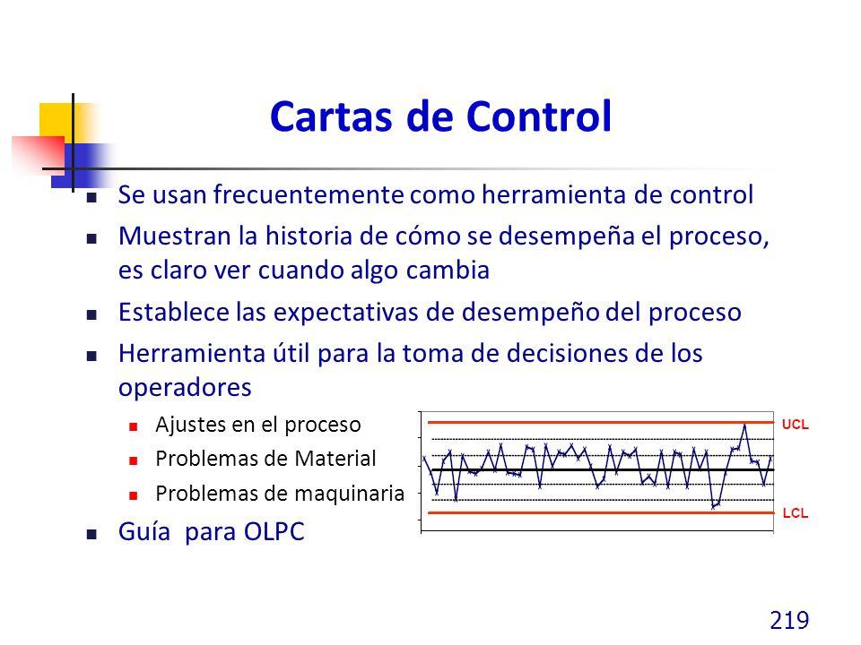 Cartas de Control Se usan frecuentemente como herramienta de control Muestran la historia de cómo se desempeña el proceso, es claro ver cuando algo ca