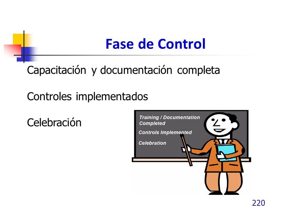 Fase de Control 220 Capacitación y documentación completa Controles implementados Celebración