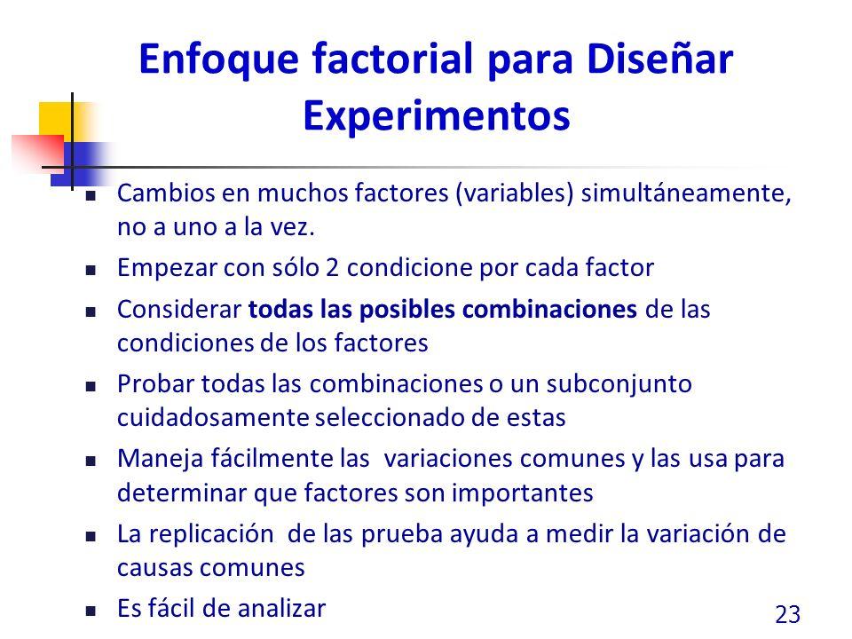 Enfoque factorial para Diseñar Experimentos Cambios en muchos factores (variables) simultáneamente, no a uno a la vez. Empezar con sólo 2 condicione p