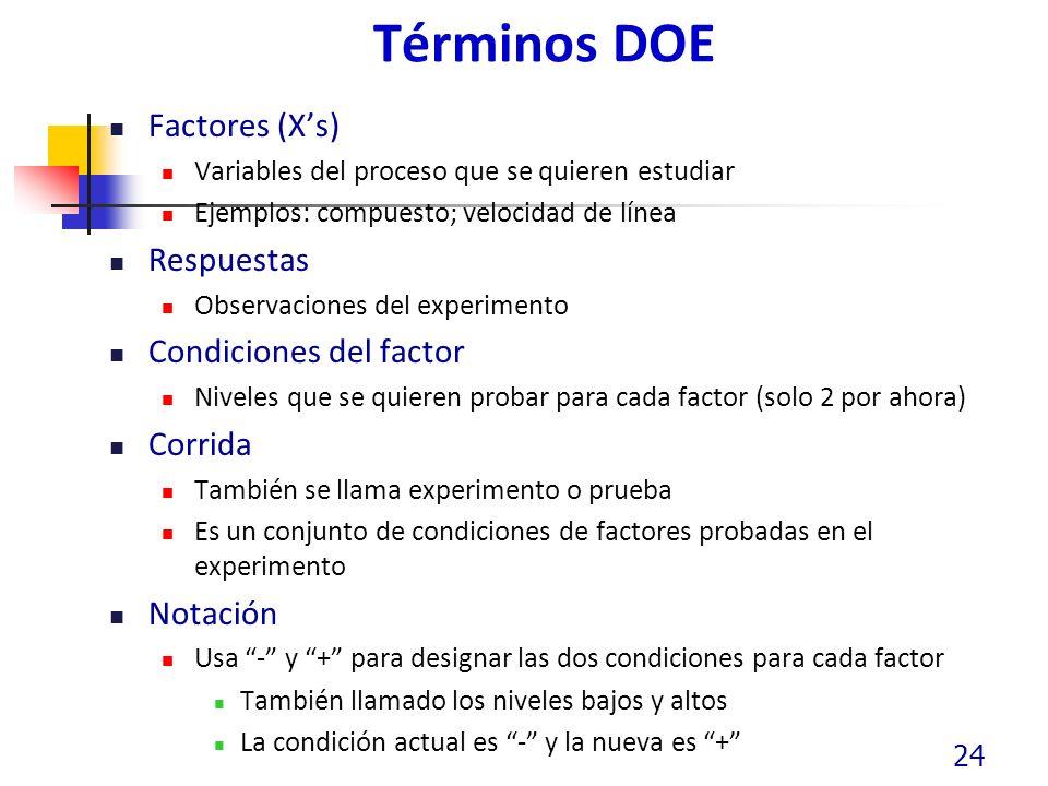 Términos DOE Factores (Xs) Variables del proceso que se quieren estudiar Ejemplos: compuesto; velocidad de línea Respuestas Observaciones del experimento Condiciones del factor Niveles que se quieren probar para cada factor (solo 2 por ahora) Corrida También se llama experimento o prueba Es un conjunto de condiciones de factores probadas en el experimento Notación Usa - y + para designar las dos condiciones para cada factor También llamado los niveles bajos y altos La condición actual es - y la nueva es + 24
