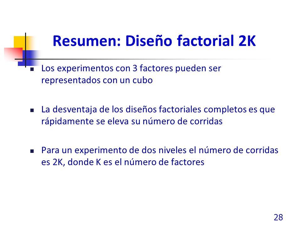 Resumen: Diseño factorial 2K Los experimentos con 3 factores pueden ser representados con un cubo La desventaja de los diseños factoriales completos es que rápidamente se eleva su número de corridas Para un experimento de dos niveles el número de corridas es 2K, donde K es el número de factores 28