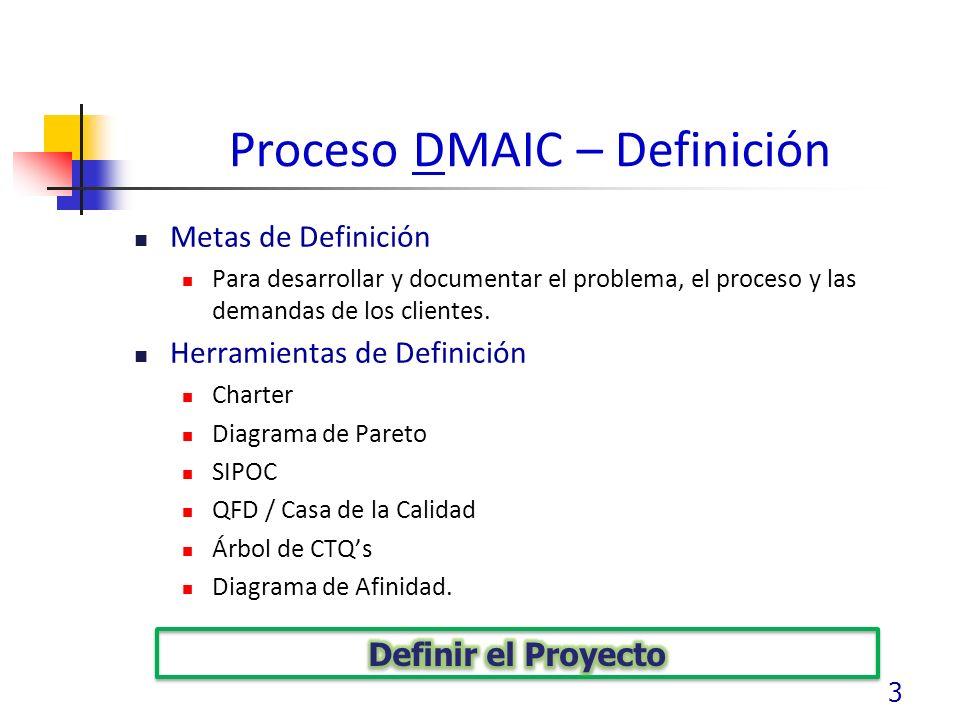 Proceso DMAIC – Definición Metas de Definición Para desarrollar y documentar el problema, el proceso y las demandas de los clientes. Herramientas de D