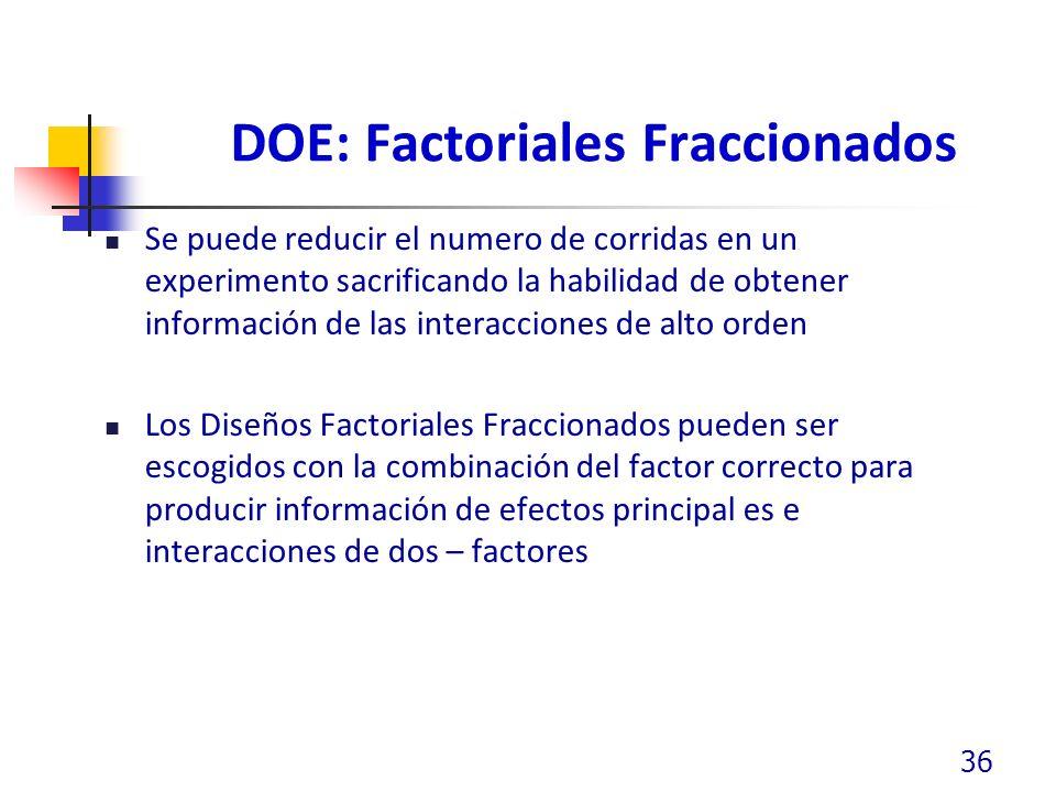 DOE: Factoriales Fraccionados Se puede reducir el numero de corridas en un experimento sacrificando la habilidad de obtener información de las interacciones de alto orden Los Diseños Factoriales Fraccionados pueden ser escogidos con la combinación del factor correcto para producir información de efectos principal es e interacciones de dos – factores 36