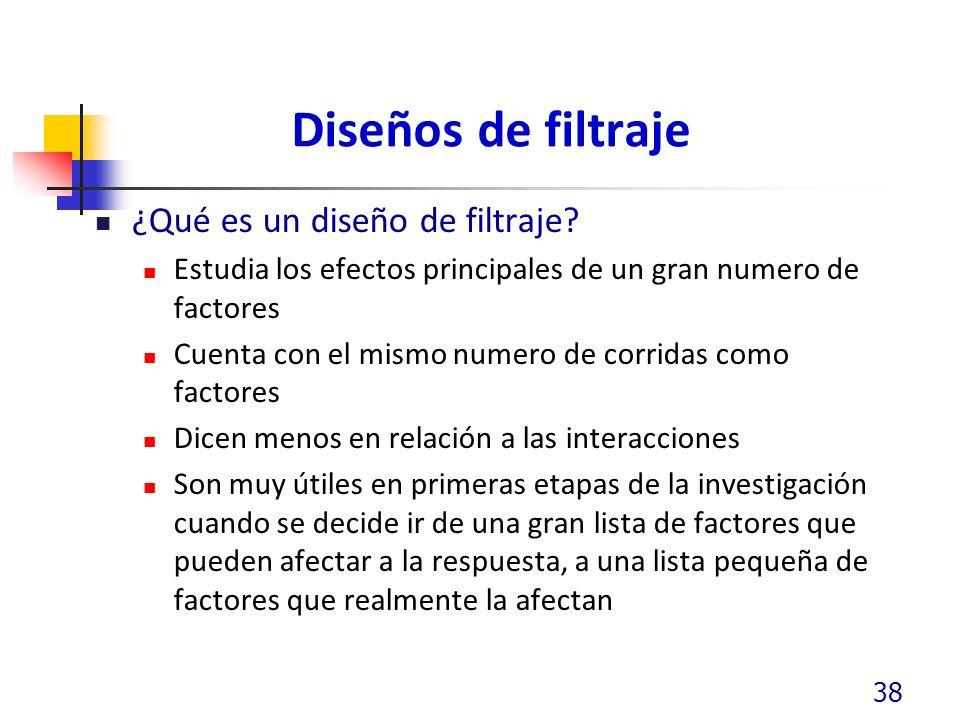 Diseños de filtraje ¿Qué es un diseño de filtraje? Estudia los efectos principales de un gran numero de factores Cuenta con el mismo numero de corrida