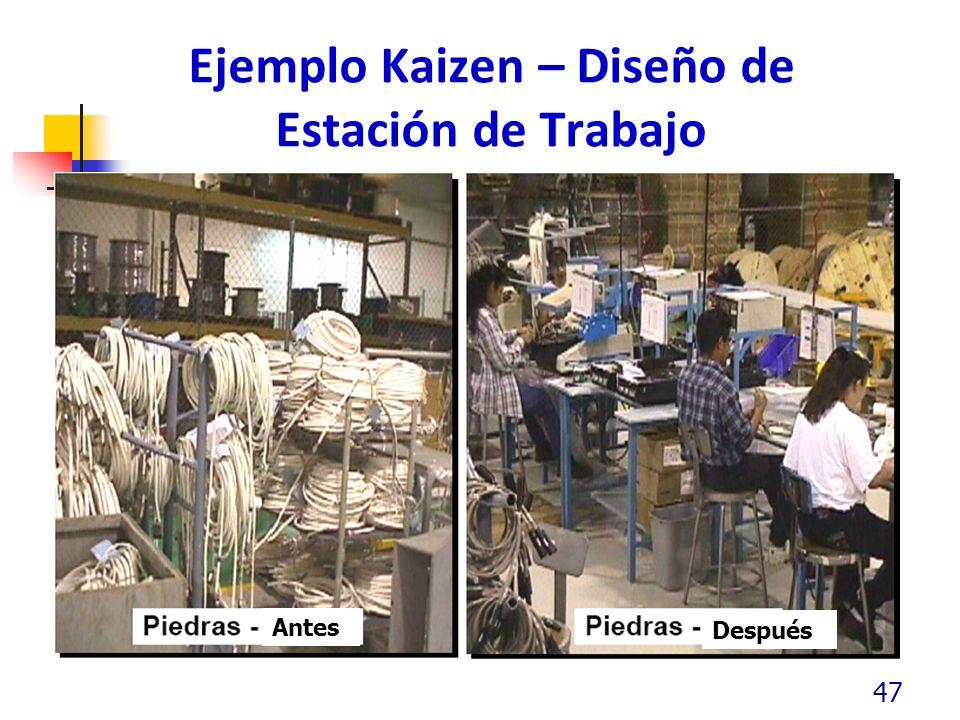 Ejemplo Kaizen – Diseño de Estación de Trabajo 47 Después Antes