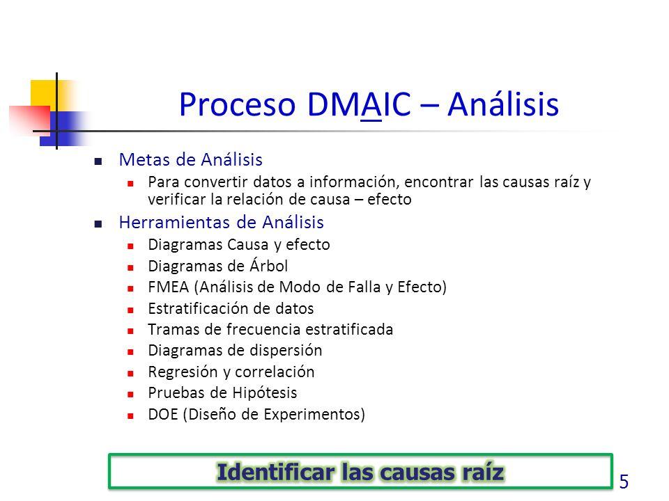 Proceso DMAIC – Análisis Metas de Análisis Para convertir datos a información, encontrar las causas raíz y verificar la relación de causa – efecto Herramientas de Análisis Diagramas Causa y efecto Diagramas de Árbol FMEA (Análisis de Modo de Falla y Efecto) Estratificación de datos Tramas de frecuencia estratificada Diagramas de dispersión Regresión y correlación Pruebas de Hipótesis DOE (Diseño de Experimentos) 5