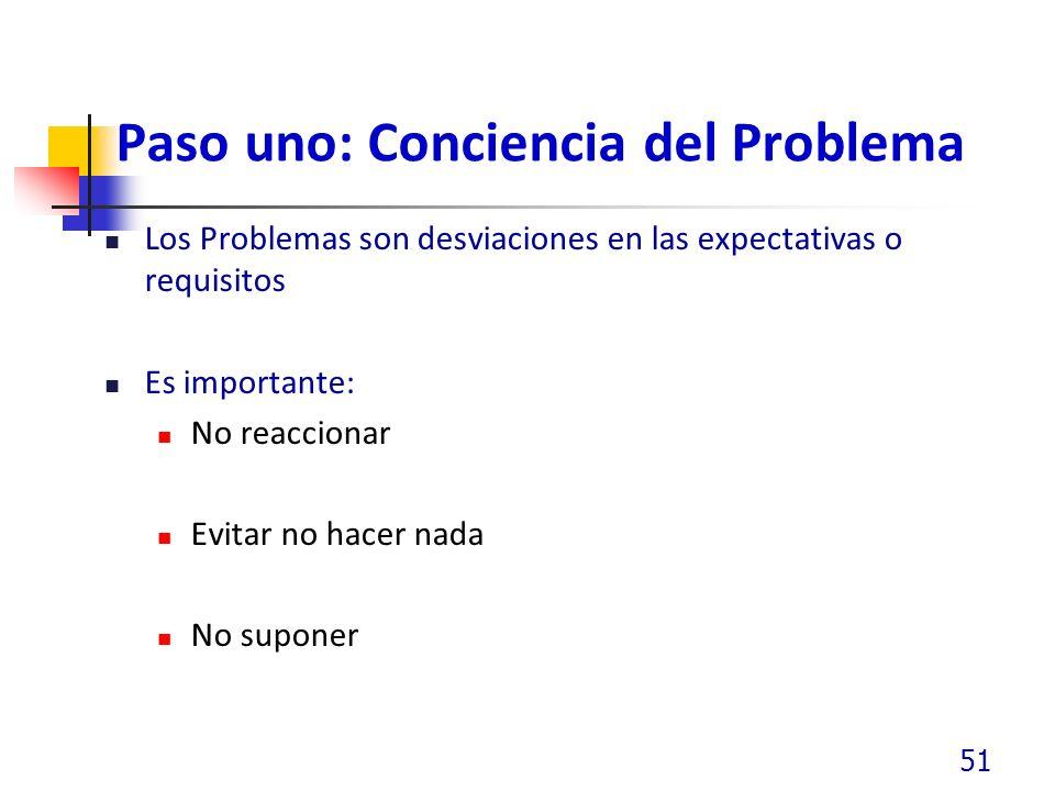 Paso uno: Conciencia del Problema Los Problemas son desviaciones en las expectativas o requisitos Es importante: No reaccionar Evitar no hacer nada No
