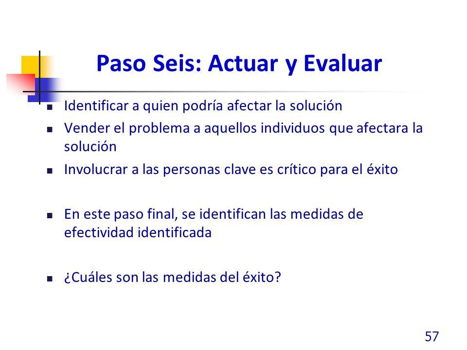 Paso Seis: Actuar y Evaluar Identificar a quien podría afectar la solución Vender el problema a aquellos individuos que afectara la solución Involucra