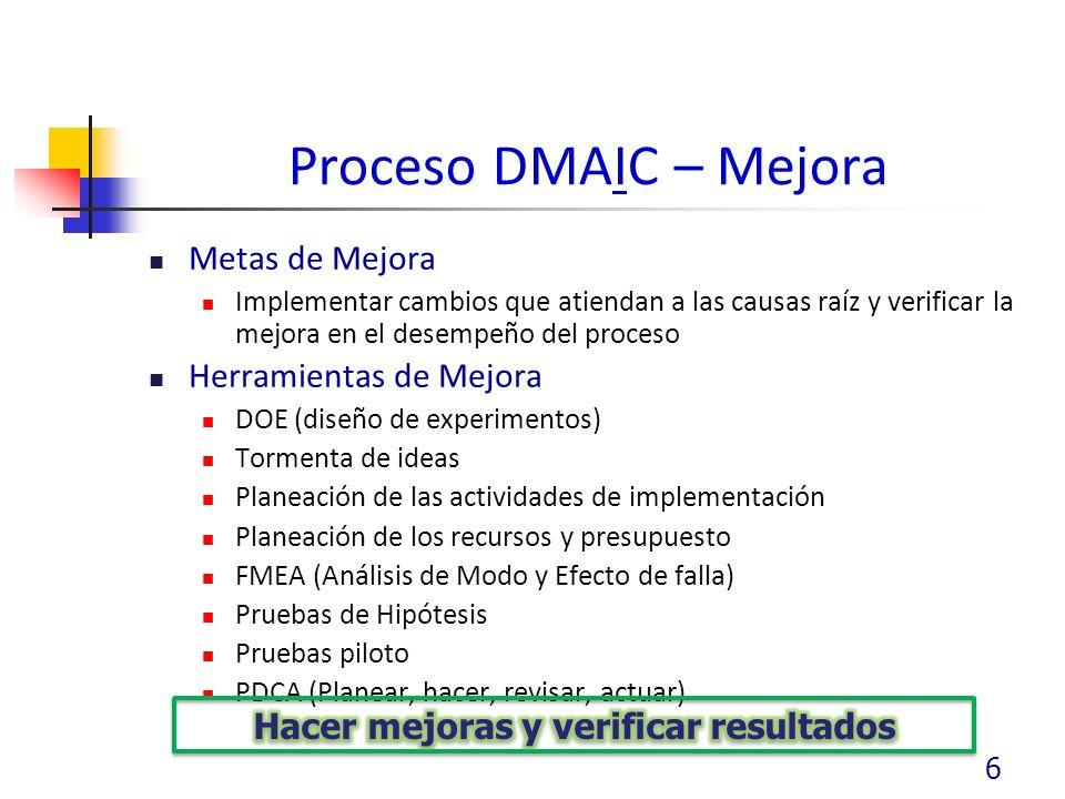 Proceso DMAIC – Mejora Metas de Mejora Implementar cambios que atiendan a las causas raíz y verificar la mejora en el desempeño del proceso Herramientas de Mejora DOE (diseño de experimentos) Tormenta de ideas Planeación de las actividades de implementación Planeación de los recursos y presupuesto FMEA (Análisis de Modo y Efecto de falla) Pruebas de Hipótesis Pruebas piloto PDCA (Planear, hacer, revisar, actuar) 6