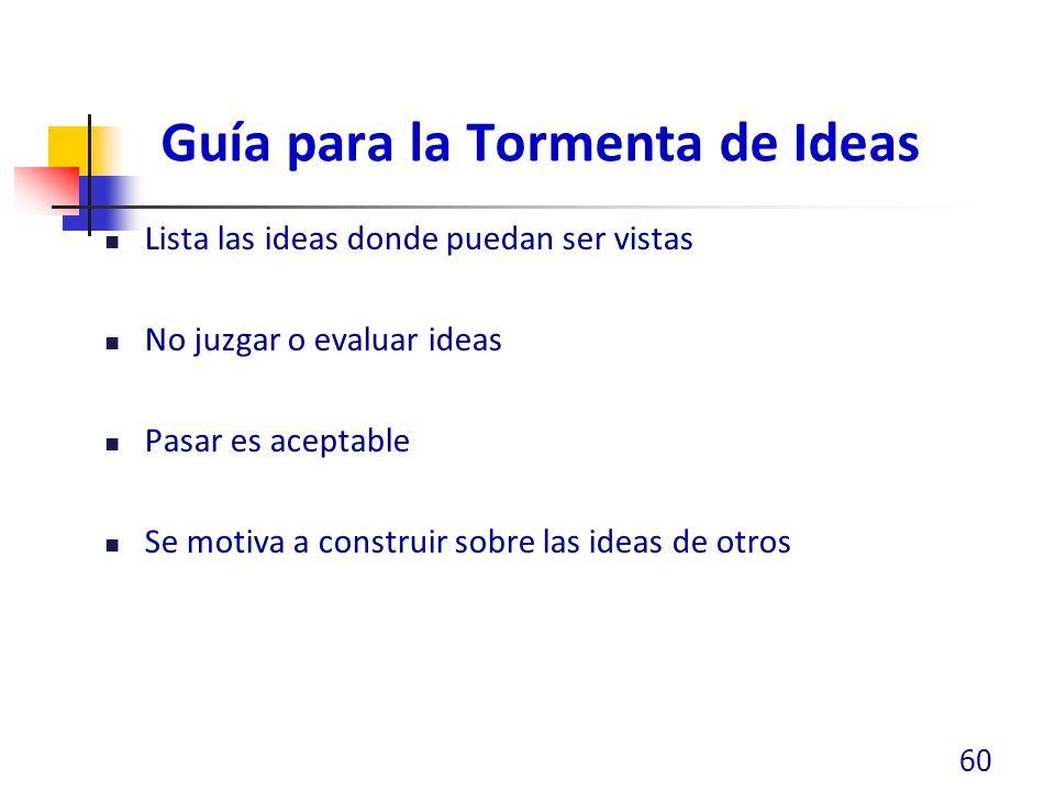 Guía para la Tormenta de Ideas Lista las ideas donde puedan ser vistas No juzgar o evaluar ideas Pasar es aceptable Se motiva a construir sobre las id