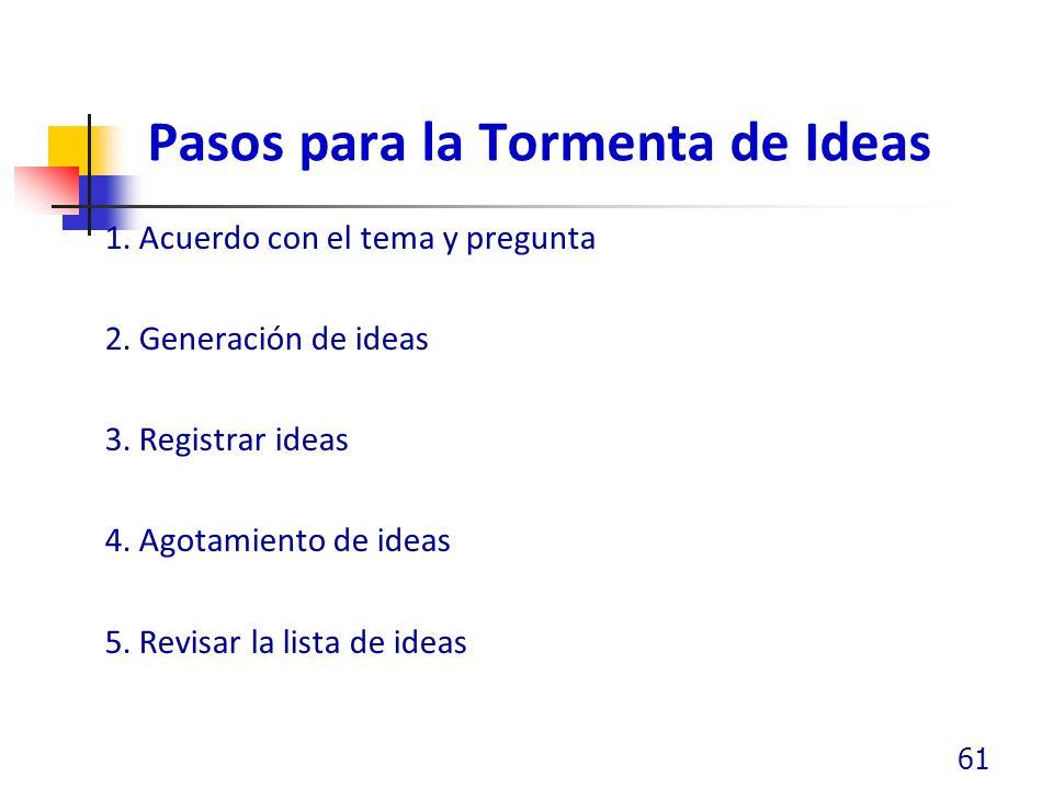 Pasos para la Tormenta de Ideas 1. Acuerdo con el tema y pregunta 2. Generación de ideas 3. Registrar ideas 4. Agotamiento de ideas 5. Revisar la list