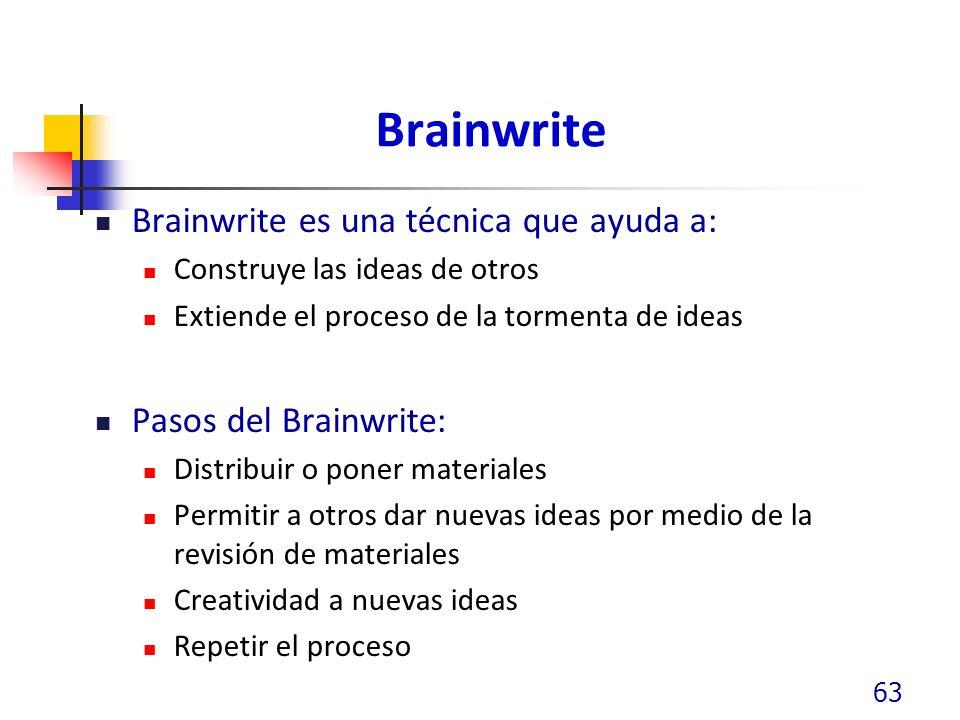 Brainwrite Brainwrite es una técnica que ayuda a: Construye las ideas de otros Extiende el proceso de la tormenta de ideas Pasos del Brainwrite: Distribuir o poner materiales Permitir a otros dar nuevas ideas por medio de la revisión de materiales Creatividad a nuevas ideas Repetir el proceso 63
