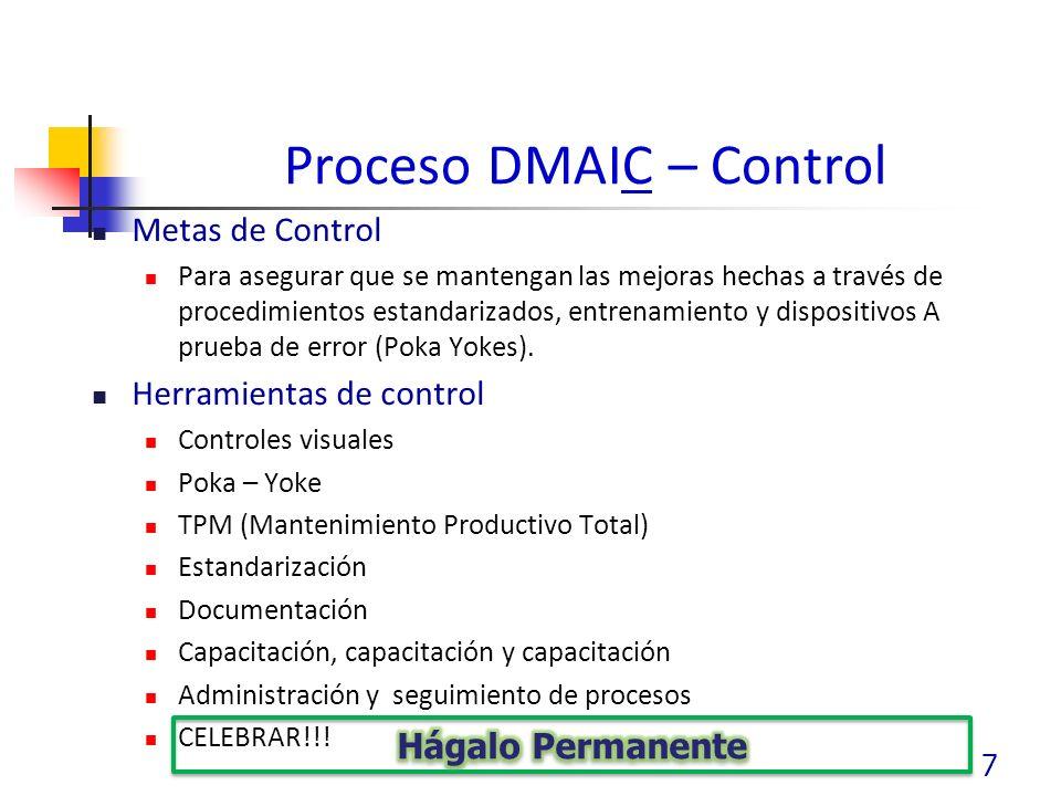 Proceso DMAIC – Control Metas de Control Para asegurar que se mantengan las mejoras hechas a través de procedimientos estandarizados, entrenamiento y