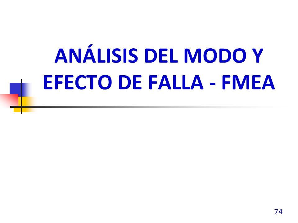 ANÁLISIS DEL MODO Y EFECTO DE FALLA - FMEA 74