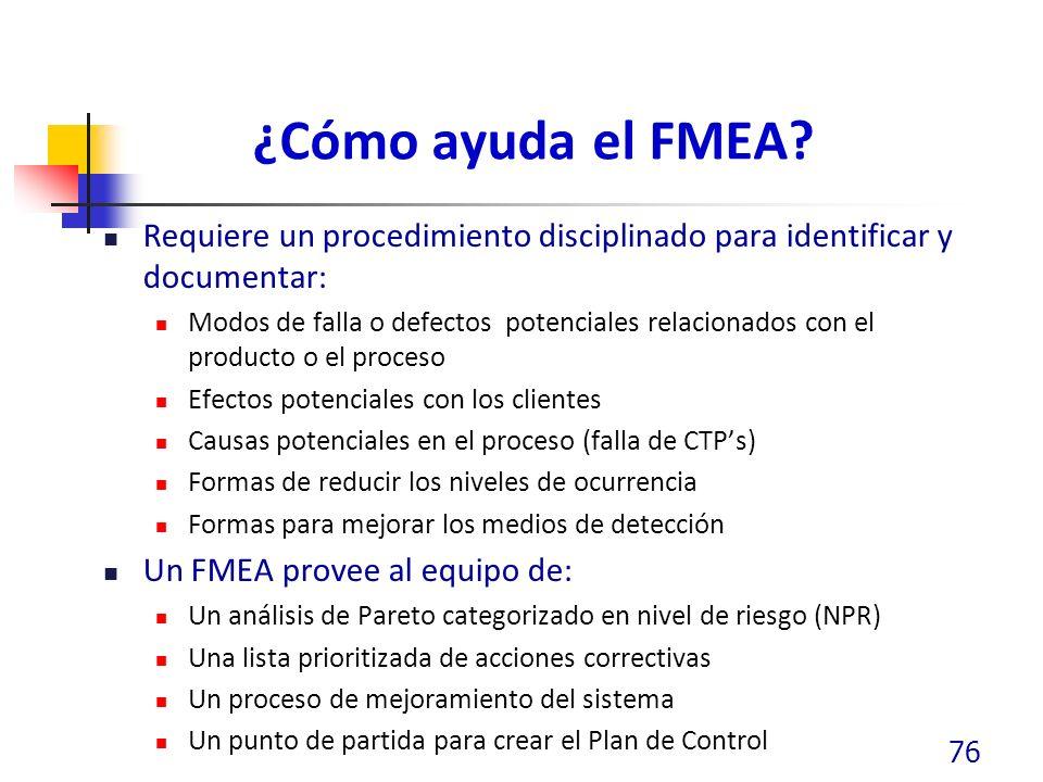 ¿Cómo ayuda el FMEA? Requiere un procedimiento disciplinado para identificar y documentar: Modos de falla o defectos potenciales relacionados con el p