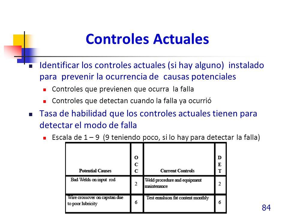 Controles Actuales Identificar los controles actuales (si hay alguno) instalado para prevenir la ocurrencia de causas potenciales Controles que previenen que ocurra la falla Controles que detectan cuando la falla ya ocurrió Tasa de habilidad que los controles actuales tienen para detectar el modo de falla Escala de 1 – 9 (9 teniendo poco, si lo hay para detectar la falla) 84