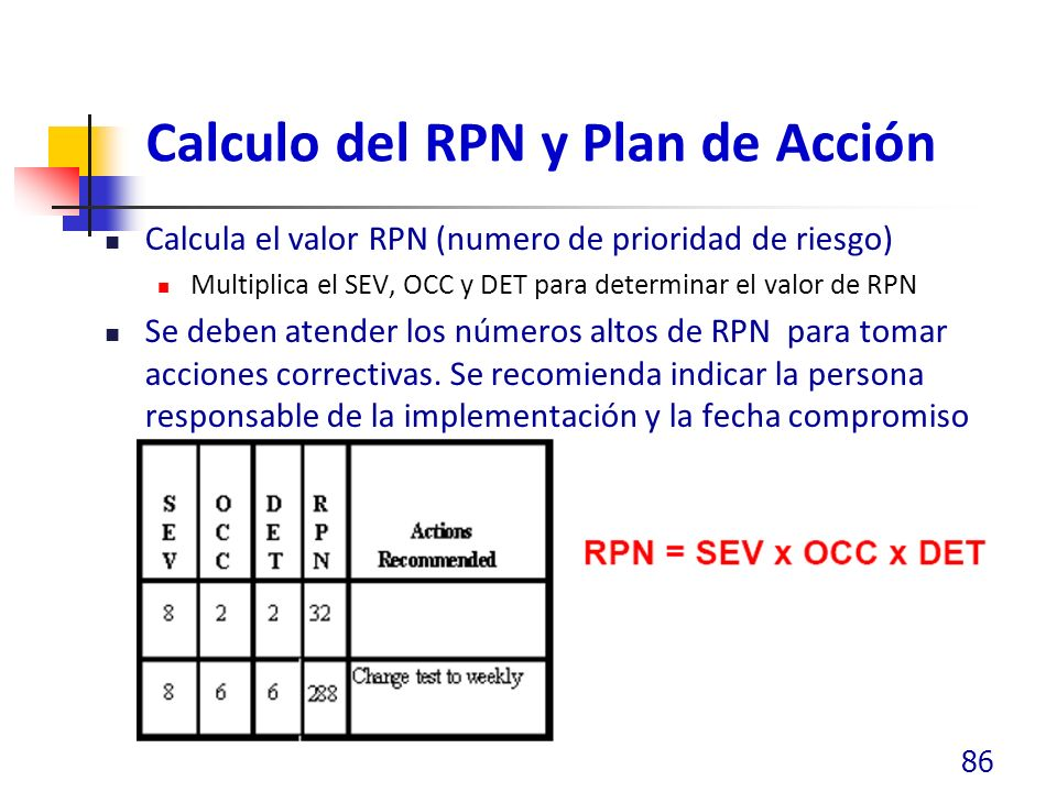 Calculo del RPN y Plan de Acción Calcula el valor RPN (numero de prioridad de riesgo) Multiplica el SEV, OCC y DET para determinar el valor de RPN Se deben atender los números altos de RPN para tomar acciones correctivas.