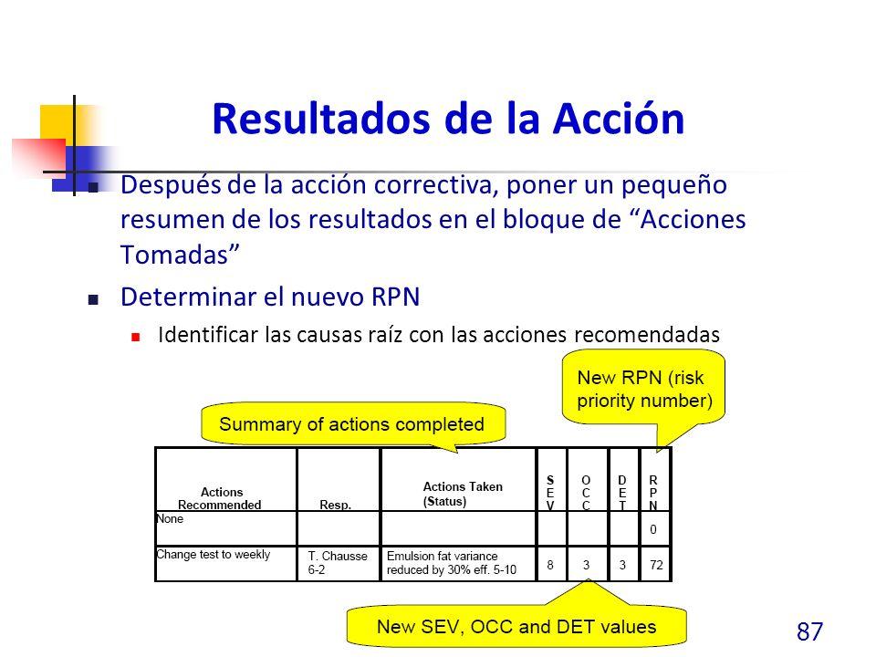 Resultados de la Acción Después de la acción correctiva, poner un pequeño resumen de los resultados en el bloque de Acciones Tomadas Determinar el nuevo RPN Identificar las causas raíz con las acciones recomendadas 87