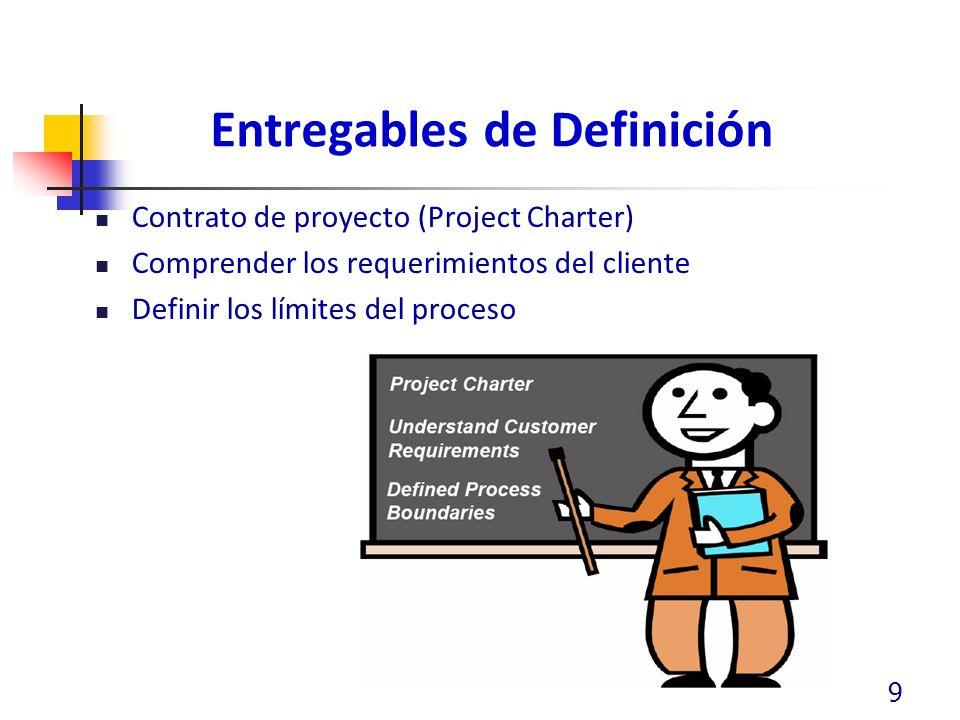 Entregables de Definición Contrato de proyecto (Project Charter) Comprender los requerimientos del cliente Definir los límites del proceso 9