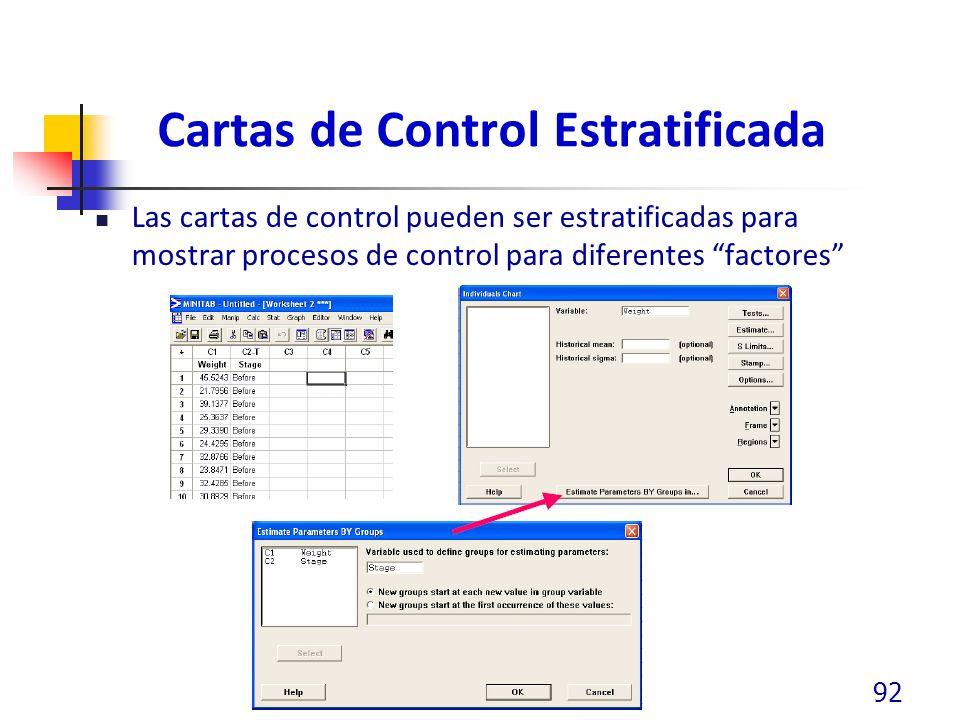 Cartas de Control Estratificada Las cartas de control pueden ser estratificadas para mostrar procesos de control para diferentes factores 92