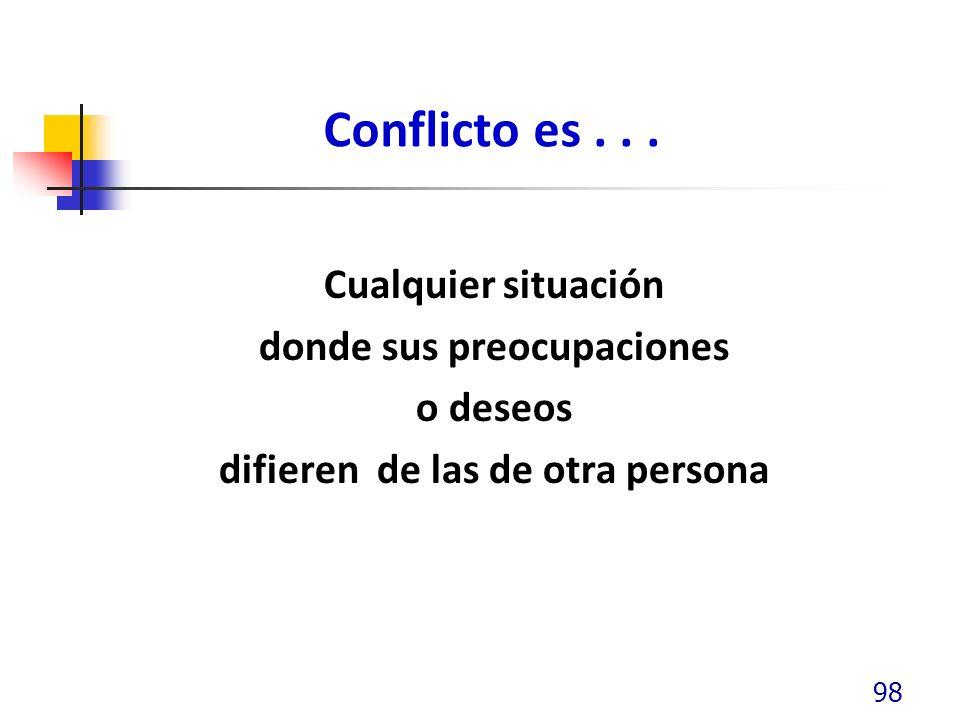 Conflicto es... Cualquier situación donde sus preocupaciones o deseos difieren de las de otra persona 98