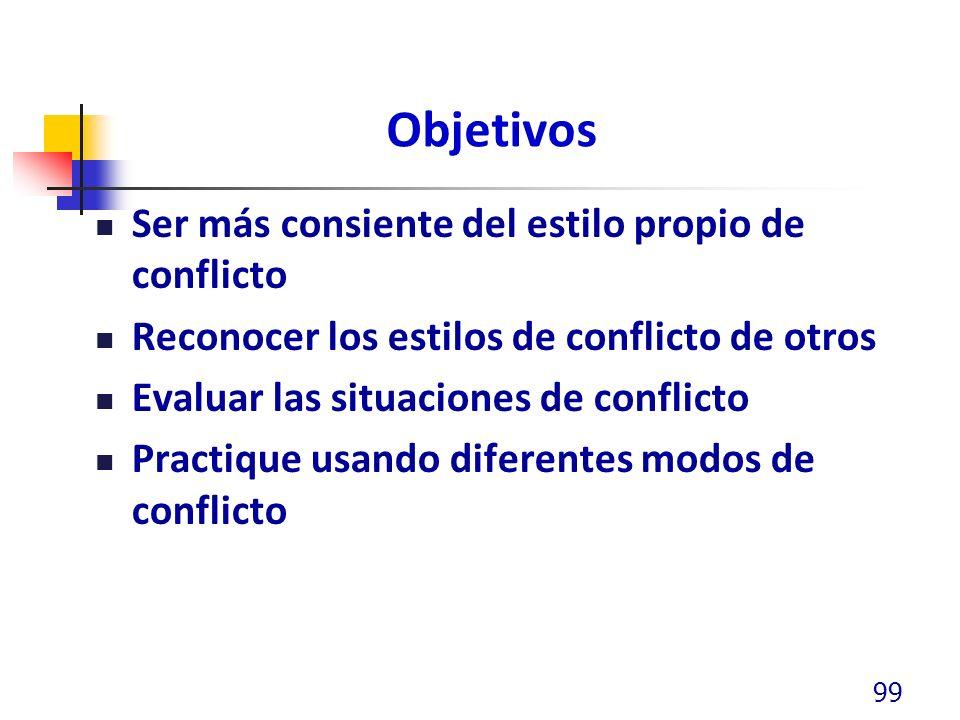 Objetivos Ser más consiente del estilo propio de conflicto Reconocer los estilos de conflicto de otros Evaluar las situaciones de conflicto Practique usando diferentes modos de conflicto 99