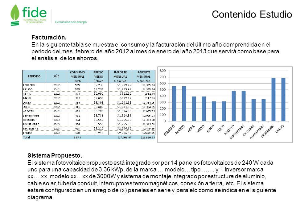 Facturación. En la siguiente tabla se muestra el consumo y la facturación del último año comprendida en el periodo del mes febrero del año 2012 al mes