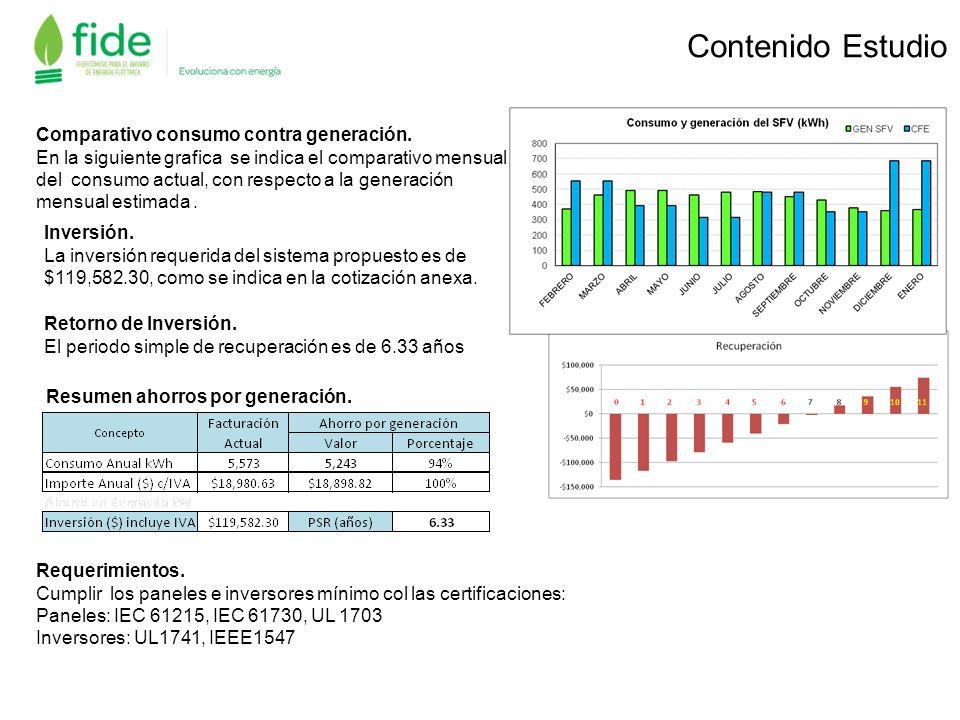 Comparativo consumo contra generación. En la siguiente grafica se indica el comparativo mensual del consumo actual, con respecto a la generación mensu