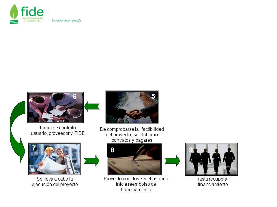 Firma de contrato usuario, proveedor y FIDE De comprobarse la factibilidad del proyecto, se elaboran contratos y pagares 5 Se lleva a cabo la ejecució