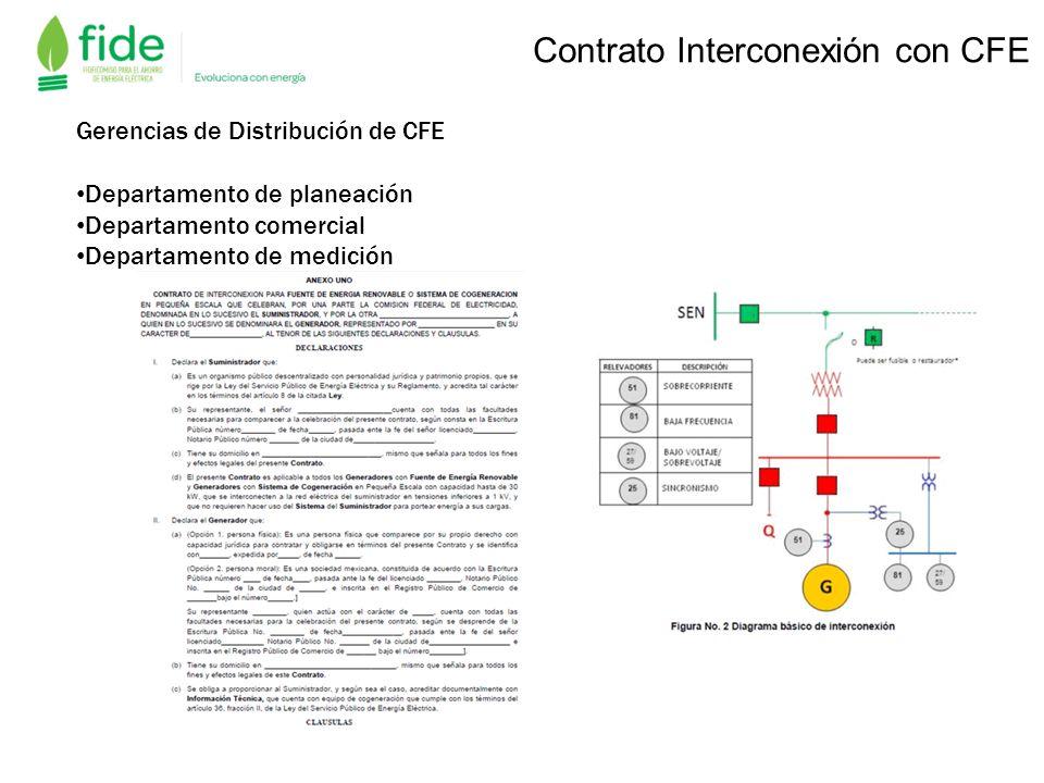 Contrato Interconexión con CFE Gerencias de Distribución de CFE Departamento de planeación Departamento comercial Departamento de medición