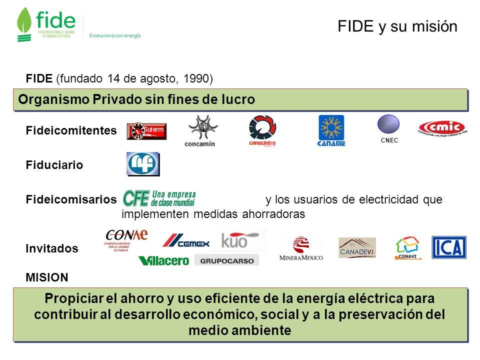 FIDE y su misión FIDE (fundado 14 de agosto, 1990) Fideicomitentes Fiduciario Fideicomisariosy los usuarios de electricidad que implementen medidas ah