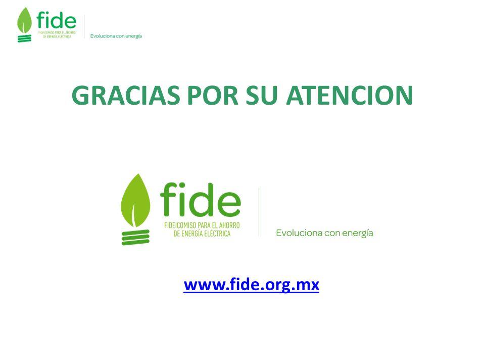 www.fide.org.mx GRACIAS POR SU ATENCION