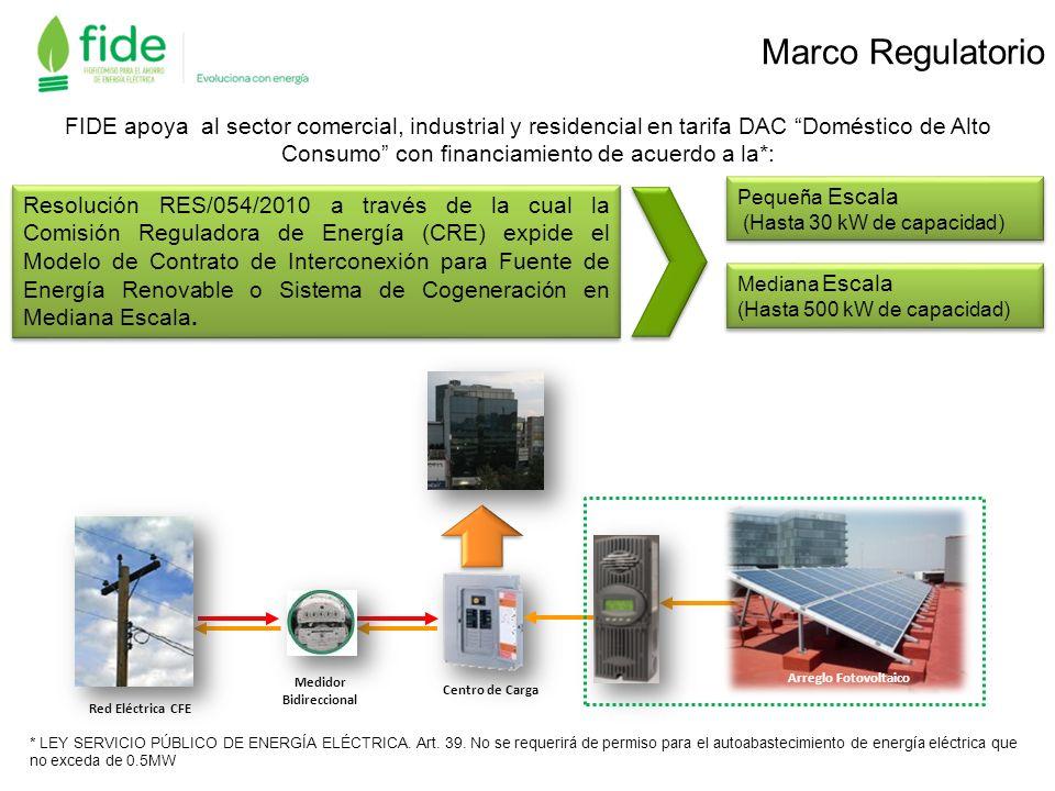 Resolución RES/054/2010 a través de la cual la Comisión Reguladora de Energía (CRE) expide el Modelo de Contrato de Interconexión para Fuente de Energ