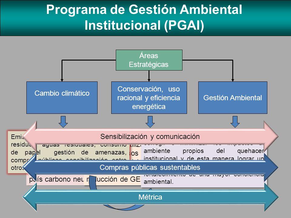 Programa de Gestión Ambiental Institucional (PGAI) Es necesario establecer un marco técnico básico que permita precisar ciertos criterios para confeccionar un PGAI.