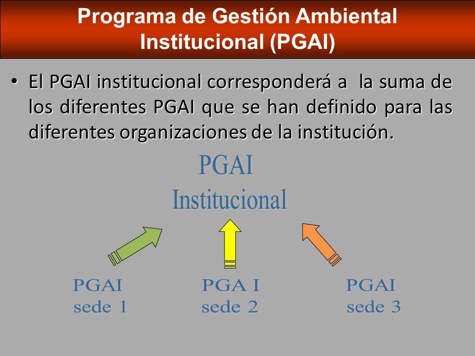 Los responsables de las PGAI de las diferentes sedes que se definan en la institución, harán llegar al responsable del PGAI, sus propuestas de PGAI.