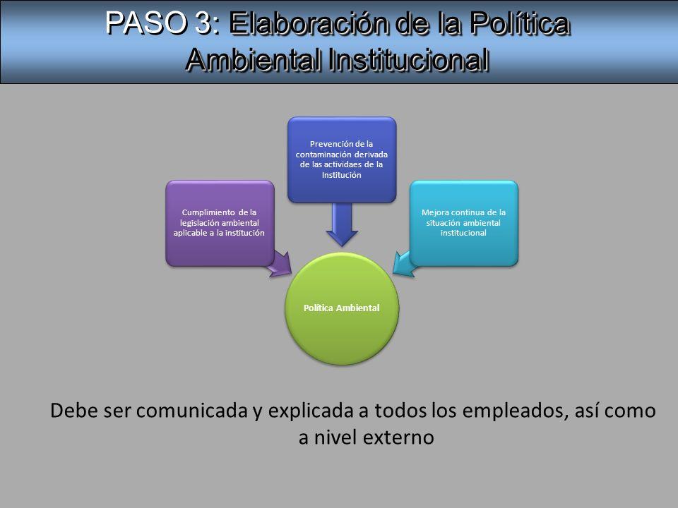 PASO 4: Inventario de organizaciones Cada institución debe identificar y cuantificar las organización(es) existente, que conforman la institución.