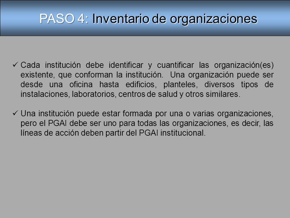 PASO 5:Diagnóstico ambiental Identificación de aspectos e impactos ambientales 5.1.