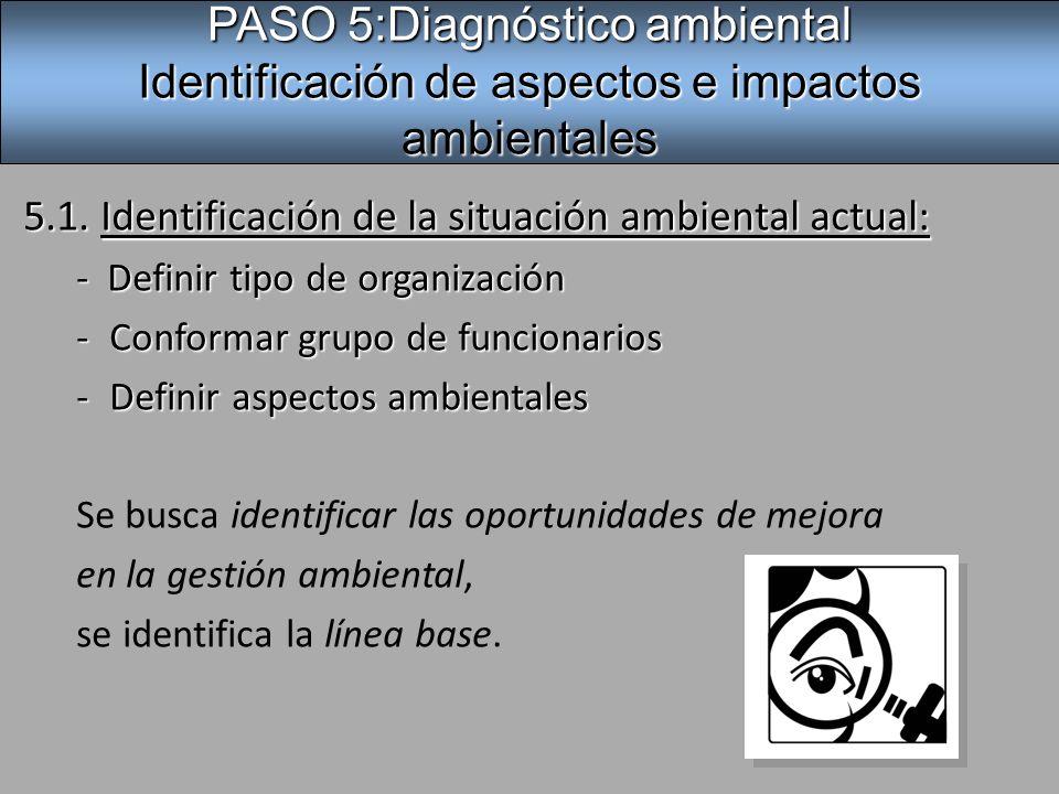 PASO 5: Identificación de aspectos e impactos ambientales 5.2.