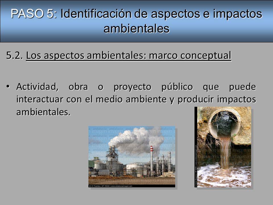 Emisiones Vertidos Residuos Ruido Materias Primas Productos y servicios Consumos Mano de obra Combustibles Suelo Energía Agua Protocolos de Evaluación que se encuentra disponible en: http://www.digeca.g o.cr/ambientalizacio n/herramientasPGA.html http://www.digeca.g o.cr/ambientalizacio n/herramientasPGA.html