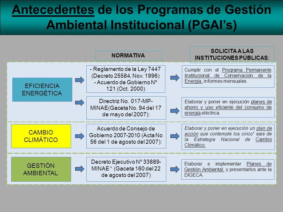 ARTÍCULO 28.- Sistemas de Gestión Ambiental.