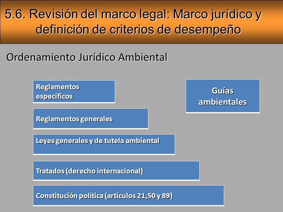 Instrumento jurídico Constitución Política Art.