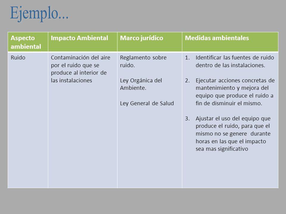 PASO 10: Elaboración del PGAI 10.1 Construya la tabla resumen de PGA: Elaborar una tabla a manera de síntesis de la gestión ambiental que realizará la organización: Elaborar una tabla a manera de síntesis de la gestión ambiental que realizará la organización: a.Tema ambiental de referencia.